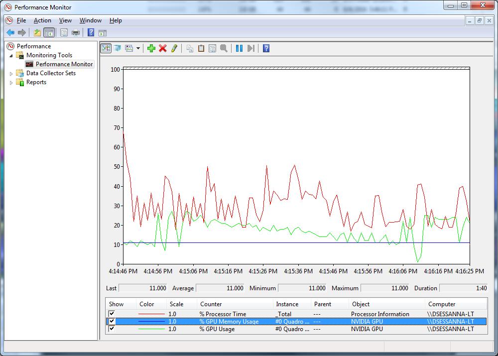 Quadro GPU Memory Usage