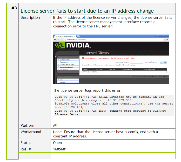 GRID License Server Fails to Start Due to IP Address Change